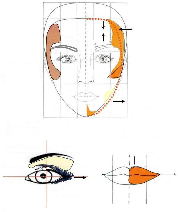 Moldeado rostro triangular